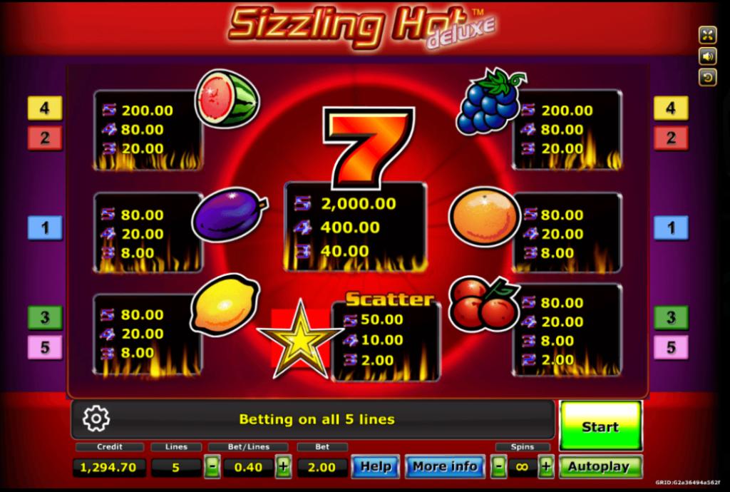 7Sizzling Hot Deluxe-00-slotxo