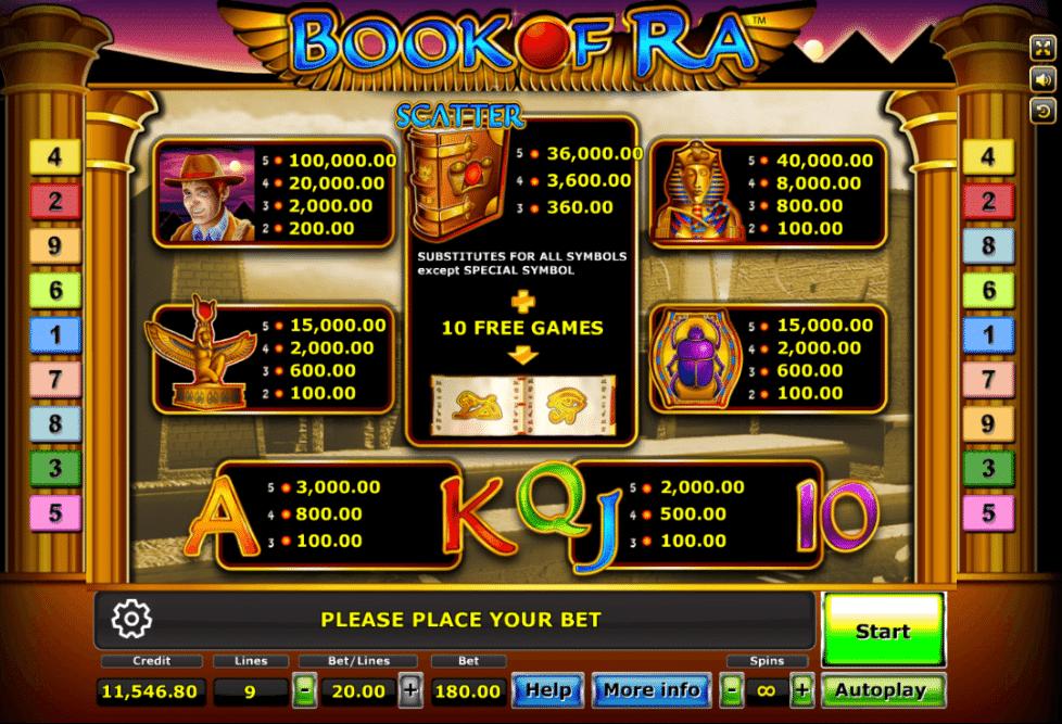 Book Of Ra-04-slotxo