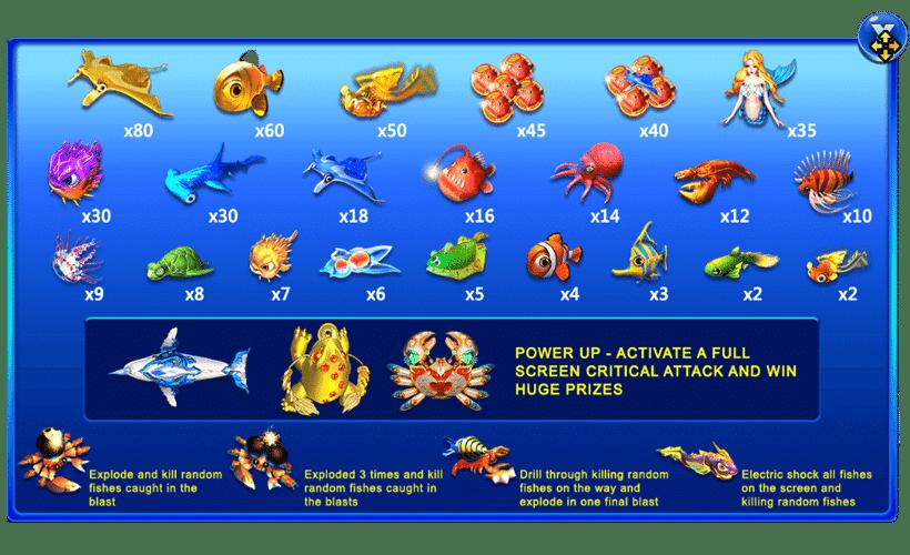 Fish Hunting Happy Fish 5-04-slotxo