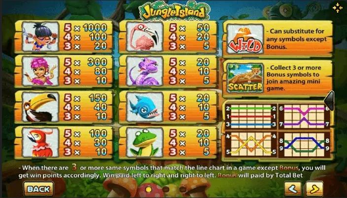 Jungle Island-03-slotxo