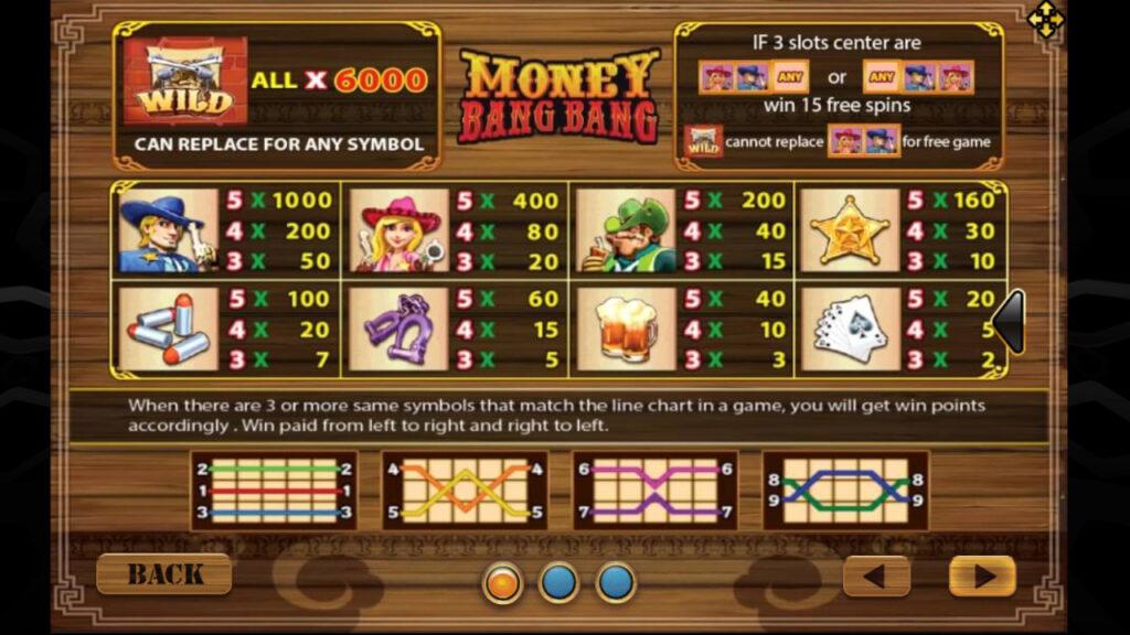 Money Bang Bang-02-slotxo
