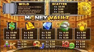 Money Vault-02-slotxo