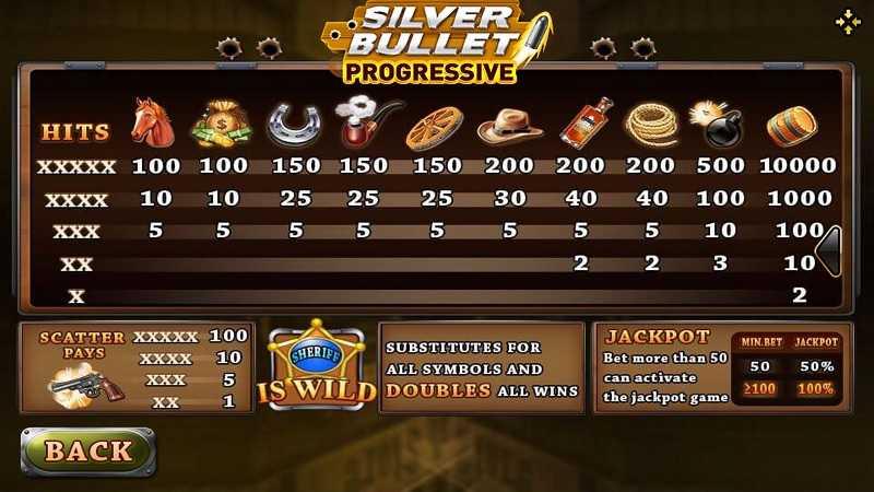 Silver bullet-02-slotxo