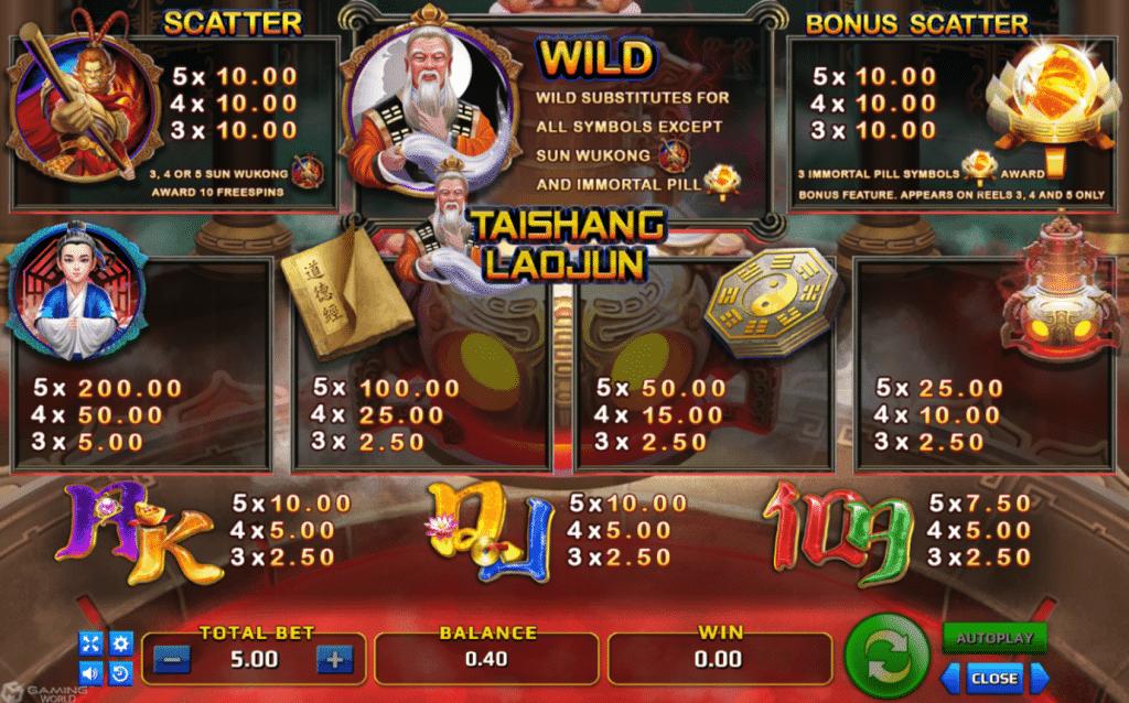 Taishang Laojun-02-slotxo