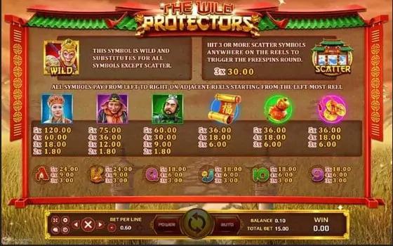 The-Wild-Protectors-01-slotxo