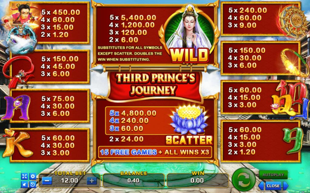 Third Princes Journey-02-slotxo
